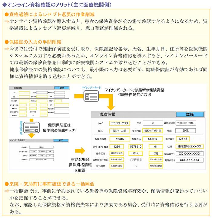 オンライン資格確認のメリット(主に医療機関側)