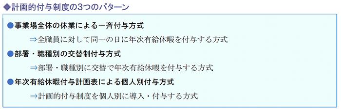 計画的付与制度の3つのパターン