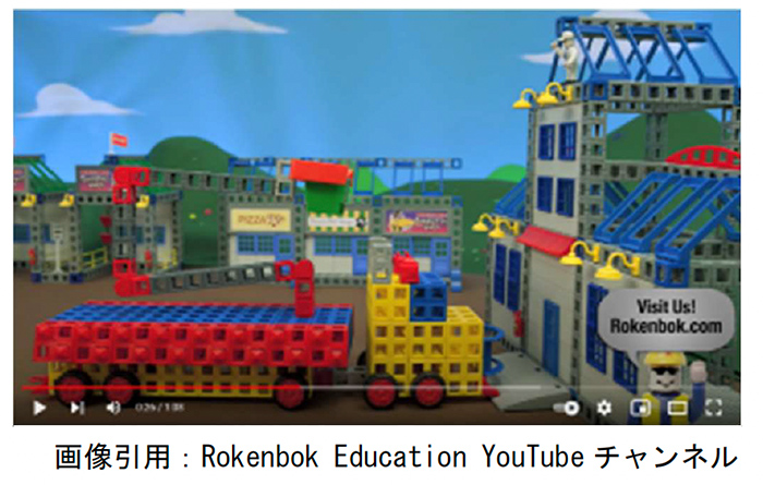 動画マーケティングにより事業存続の危機を免れたRokenbok社の事例